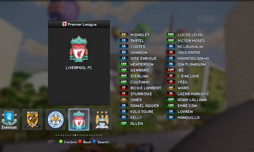 PES 2013 Option File Last Update 09.08.2014 Sun Patch v3.0 by madn11