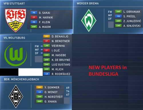 PES 2015 Super Patch Bundesliga Update v3.1 by WojtaZ Ketuban Jiwa
