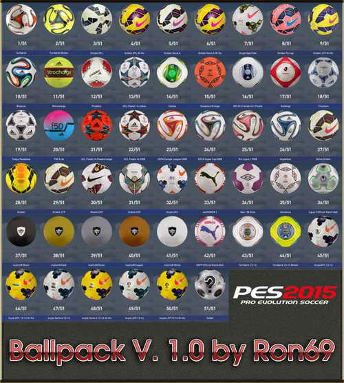 Pro Evolution Soccer PES 2015 Ballspack v1.0 by Ron69 Ketuban Jiwa