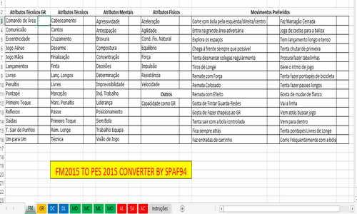 PES 2015 PC Converter From FM 2015 v6.0 by SPAF94 Ketuban Jiwa