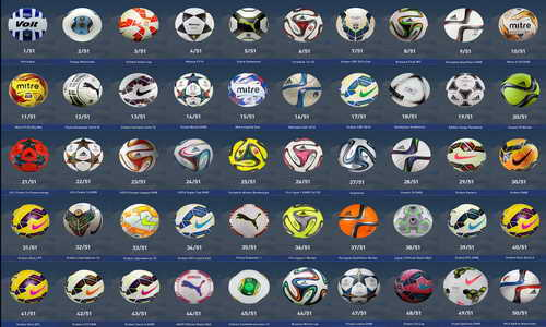 PES 2015 Ballspack HD Update v.4 by Danyy77 Ketuban Jiwa