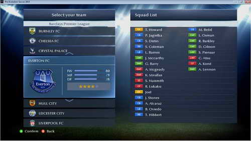 PES 2015 Update Transfer 05-02-15 Pesgalaxy 2.51 by Fybaz17 Ketuban Jiwa SS1
