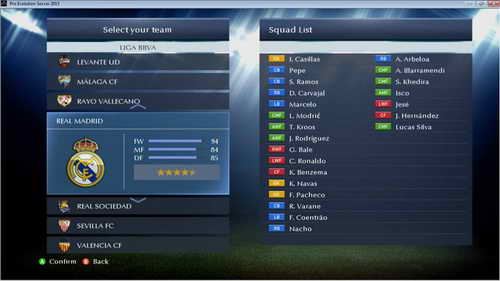 PES 2015 Update Transfer 05-02-15 Pesgalaxy 2.51 by Fybaz17 Ketuban Jiwa SS2