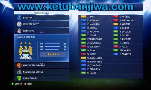 PES 2015 Option File PTE Patch 8.3 Transfer Update 20 August 2015 Ketuban Jiwa