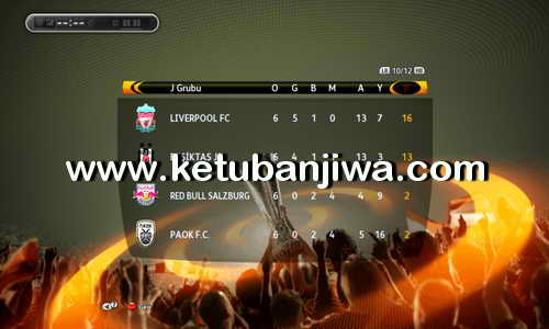 PES 2013 UEFA Champions League + UEFA Europe League 2016 Graphic Mod by A. Deniz Ketuban Jiwa
