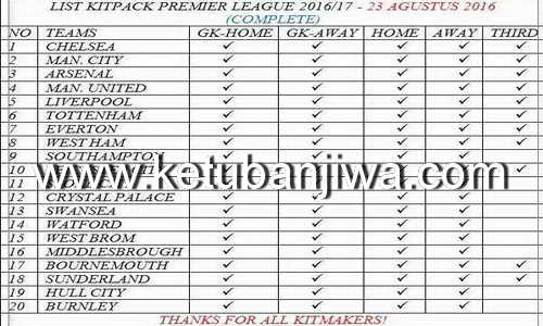 PES 2013 EPL Kitpack Season 201617 Complete by Boris