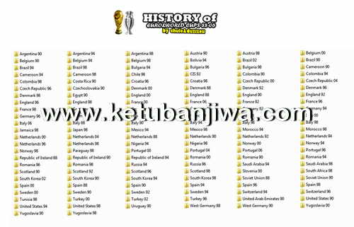PES6 Classic Patch History of Euro+World Cup 1988-2006 by Chule & Duzizou SS Ketuban Jiwa