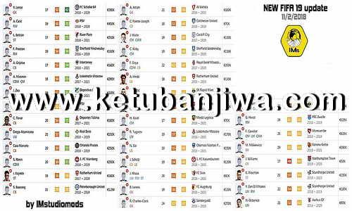 FIFA 19 Squad Update 02 November 2018 For PC by IMS Ketuban Jiwa